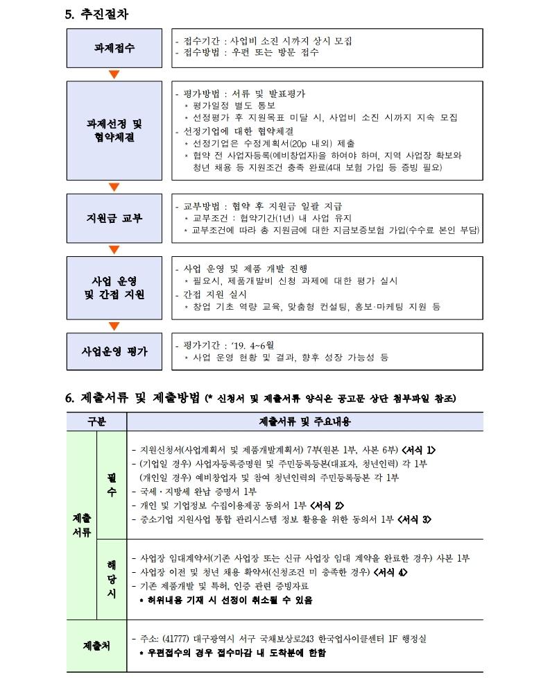 1. 공고문(업사이클아트 청년창업 프로젝트).pdf_page_2.jpg